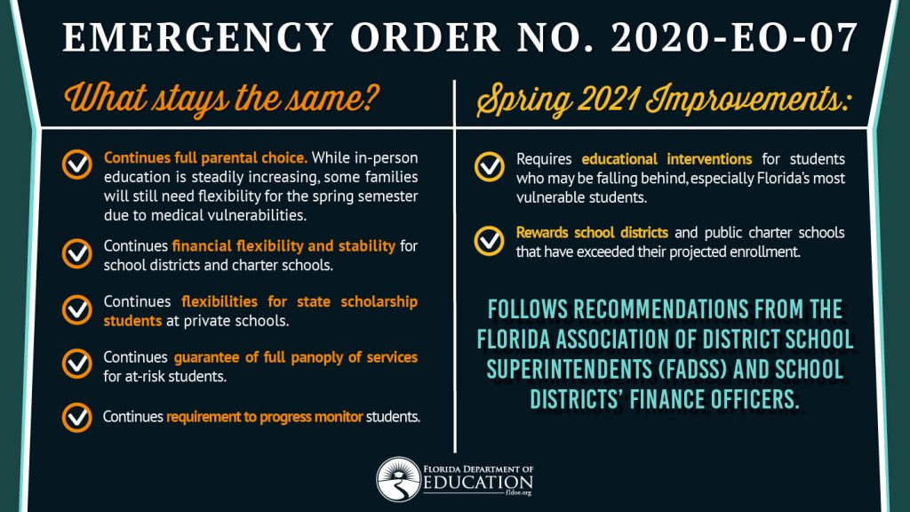 Graphic outlining information in the Florida Department of Education order. The full text of the order is available at http://www.fldoe.org/core/fileparse.php/5673/urlt/DOEOrder2020-EO-07.pdf