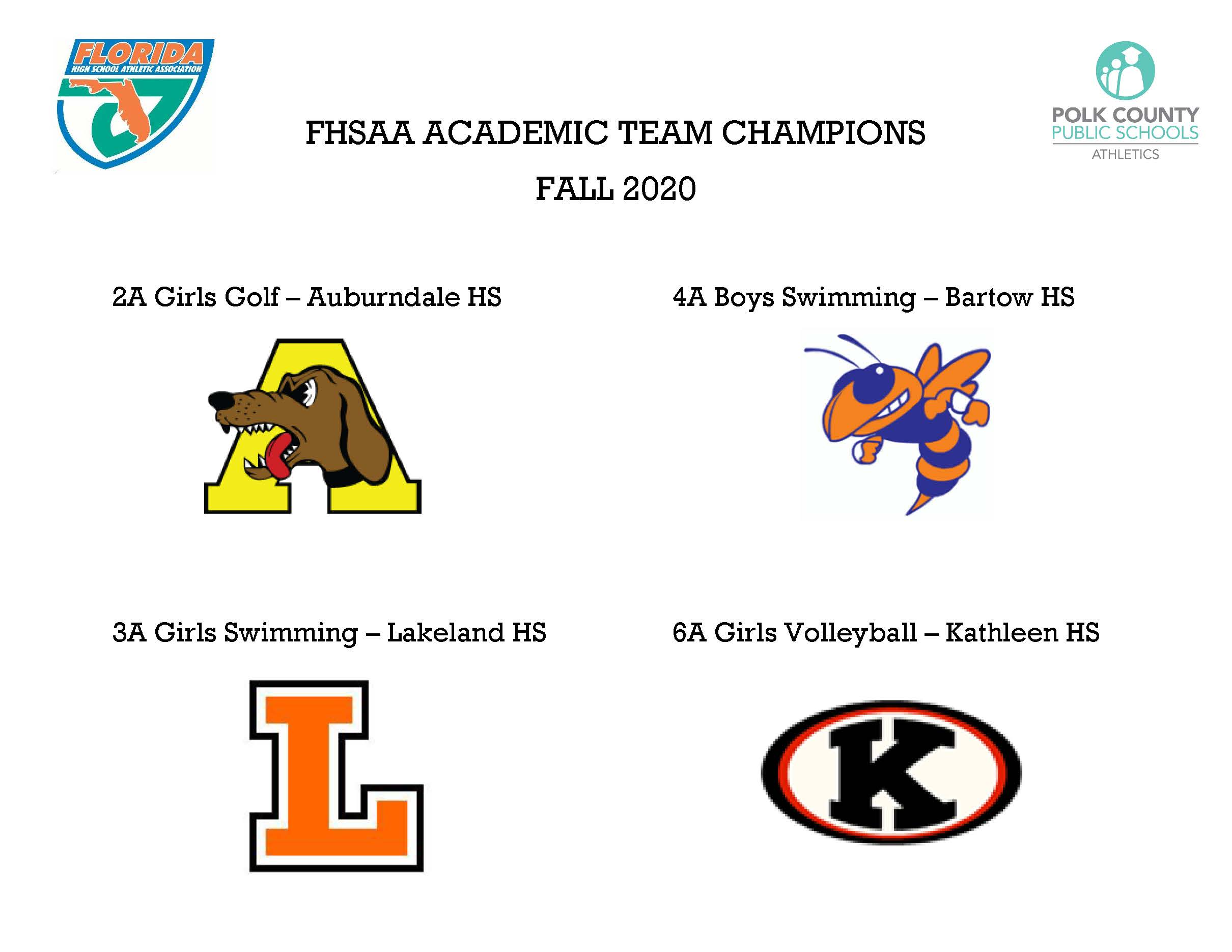 List of PCPS Academic Team Champions for fall 2020