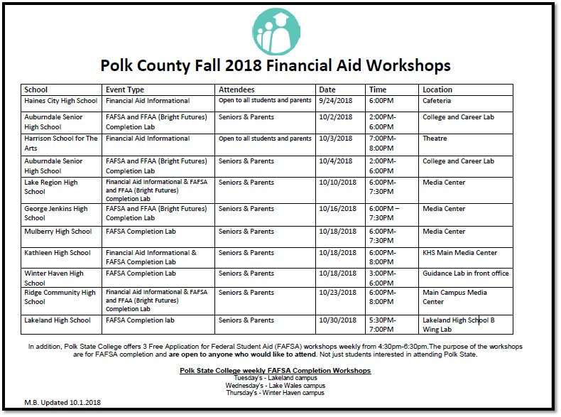 Financial Aid Workshops schedule fall 2018