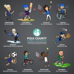 Animated figures of PCPS PE instructors